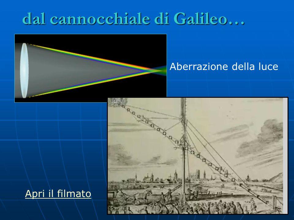 dal cannocchiale di Galileo… Apri il filmato Aberrazione della luce