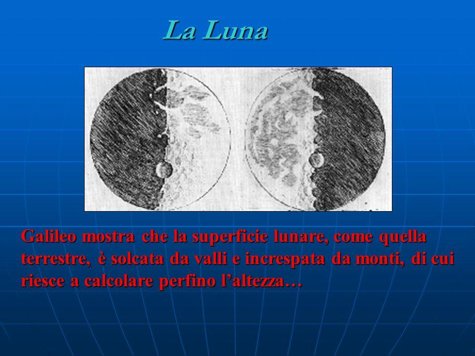 La Luna Galileo mostra che la superficie lunare, come quella terrestre, è solcata da valli e increspata da monti, di cui riesce a calcolare perfino la