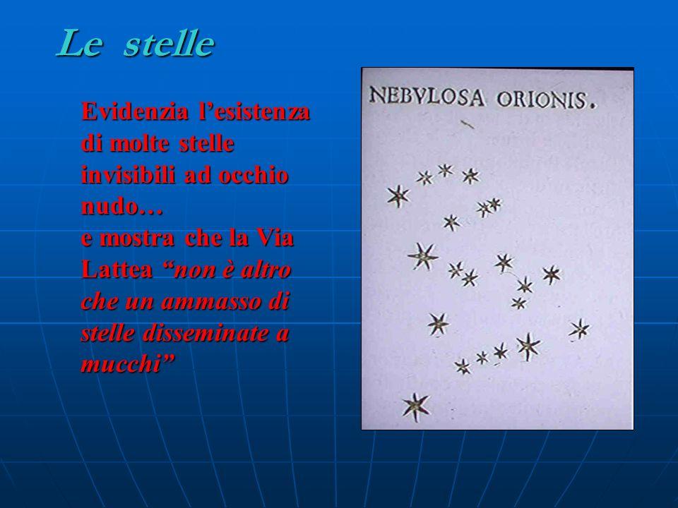 f Asse ottico Fuoco F obiettivo oculare Cannocchiale galileiano