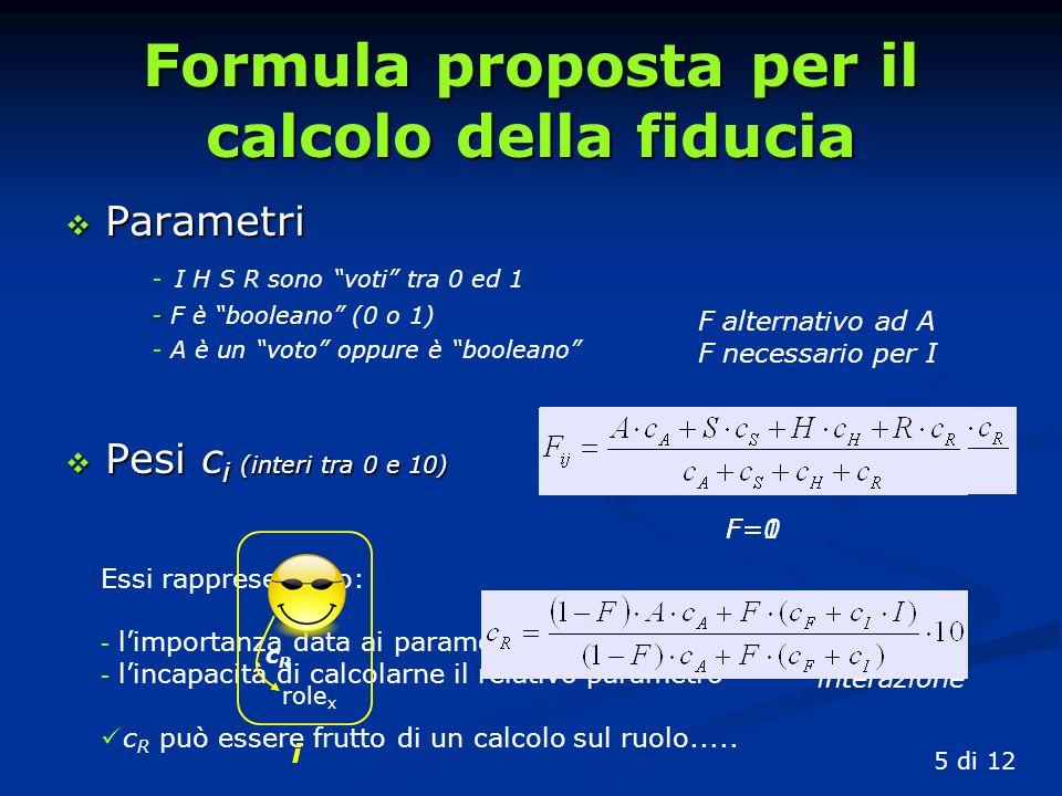 Formula proposta per il calcolo della fiducia Parametri Parametri - I H S R sono voti tra 0 ed 1 - - F è booleano (0 o 1) - A è un voto oppure è booleano Pesi c i (interi tra 0 e 10) Pesi c i (interi tra 0 e 10) 5 di 12 Essi rappresentano: - limportanza data ai parametri ad essi relativi - lincapacità di calcolarne il relativo parametro c R può essere frutto di un calcolo sul ruolo.....