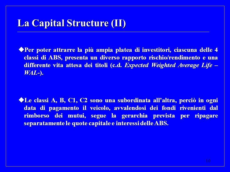 10 La Capital Structure (II) Per poter attrarre la più ampia platea di investitori, ciascuna delle 4 classi di ABS, presenta un diverso rapporto risch