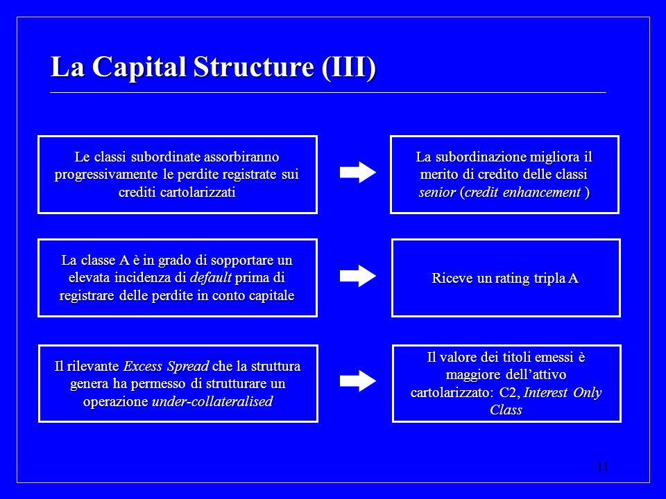 11 La Capital Structure (III) Riceve un rating tripla A La classe A è in grado di sopportare un elevata incidenza di default prima di registrare delle