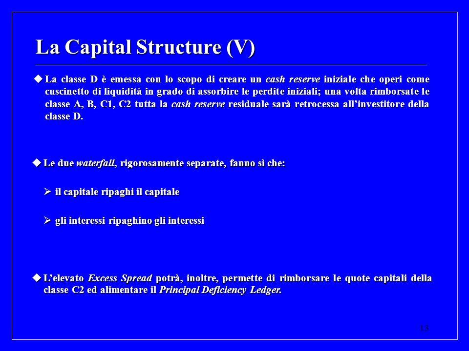 13 La Capital Structure (V) La classe D è emessa con lo scopo di creare un cash reserve iniziale che operi come cuscinetto di liquidità in grado di as