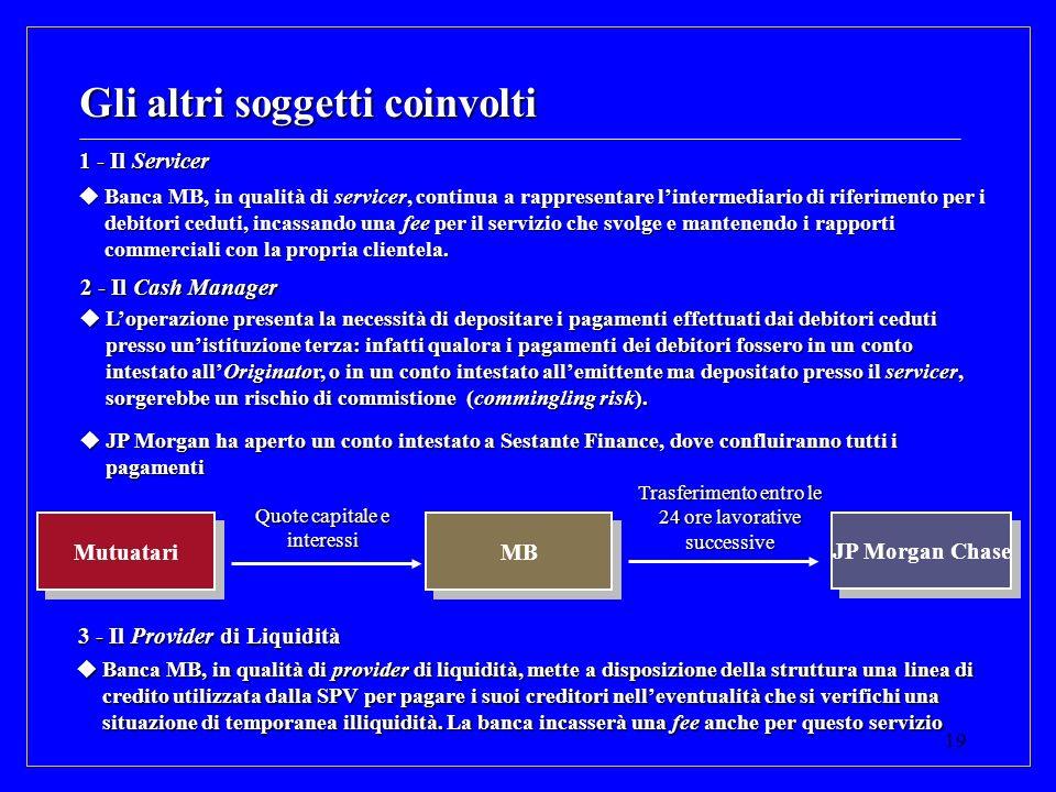 19 Gli altri soggetti coinvolti Banca MB, in qualità di servicer, continua a rappresentare lintermediario di riferimento per i debitori ceduti, incass