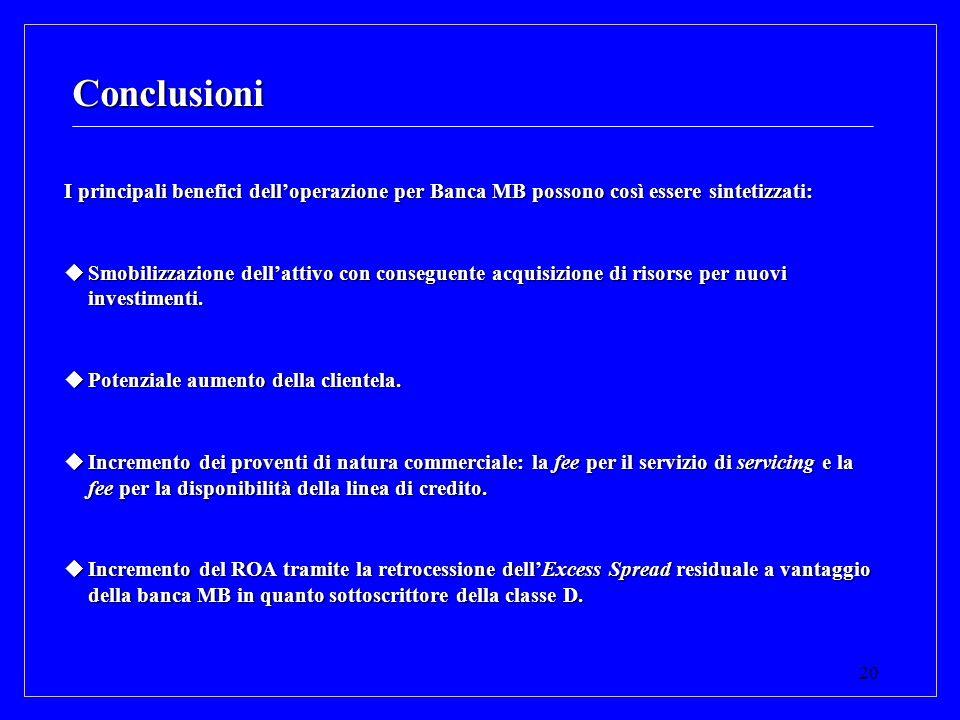 20 Conclusioni I principali benefici delloperazione per Banca MB possono così essere sintetizzati: Smobilizzazione dellattivo con conseguente acquisiz