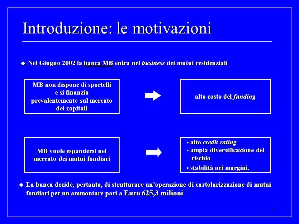3 Introduzione: le motivazioni Nel Giugno 2002 la banca MB entra nel business dei mutui residenziali Nel Giugno 2002 la banca MB entra nel business de