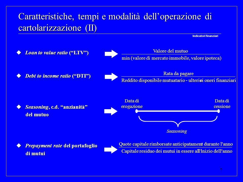 7 Caratteristiche, tempi e modalità delloperazione di cartolarizzazione (II) Indicatori finanziari Loan to value ratio (LTV) Loan to value ratio (LTV)