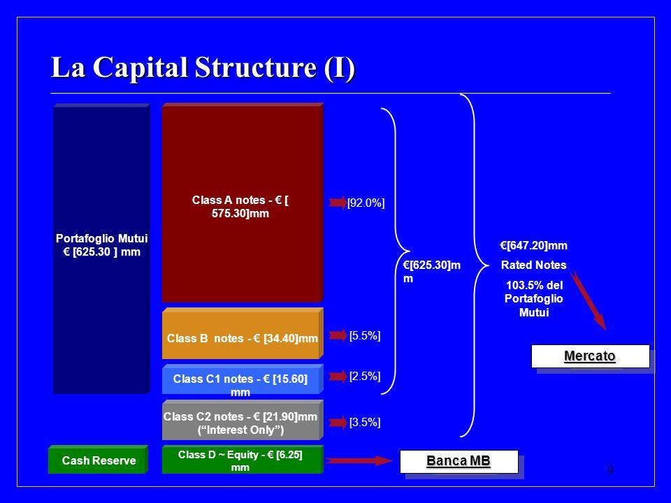 10 La Capital Structure (II) Per poter attrarre la più ampia platea di investitori, ciascuna delle 4 classi di ABS, presenta un diverso rapporto rischio/rendimento e una differente vita attesa dei titoli (c.d.