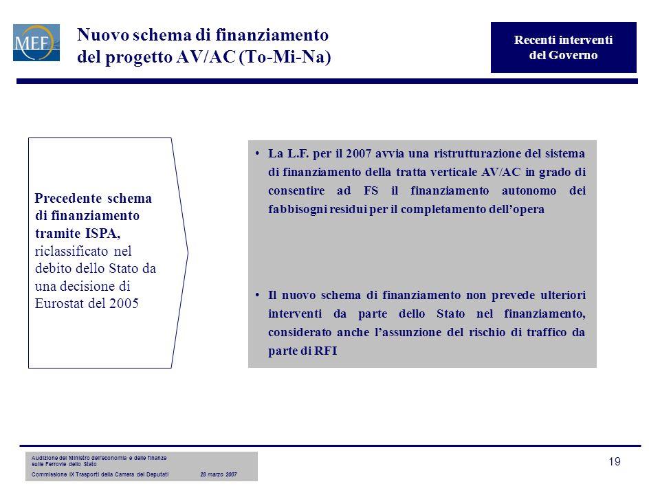 Audizione del Ministro delleconomia e delle finanze sulle Ferrovie dello Stato Commissione IX Trasporti della Camera dei Deputati28 marzo 2007 19 Nuovo schema di finanziamento del progetto AV/AC (To-Mi-Na) Precedente schema di finanziamento tramite ISPA, riclassificato nel debito dello Stato da una decisione di Eurostat del 2005 La L.F.