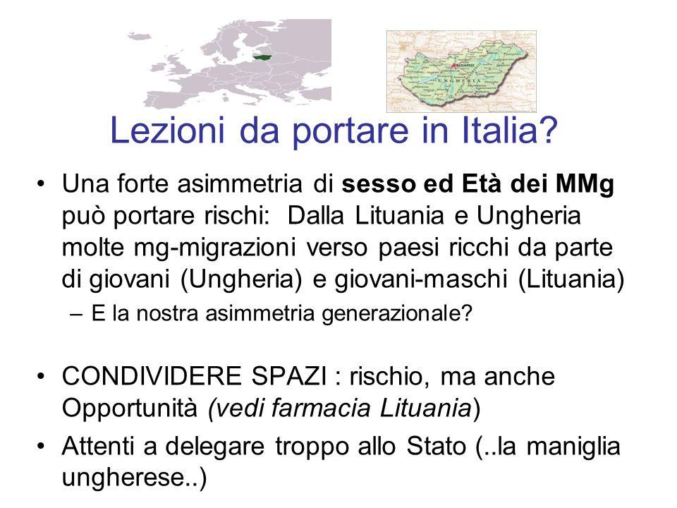Lezioni da portare in Italia.