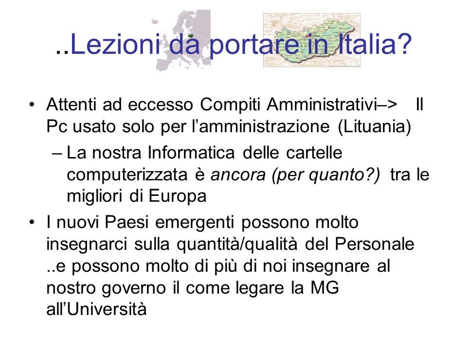 ..Lezioni da portare in Italia.
