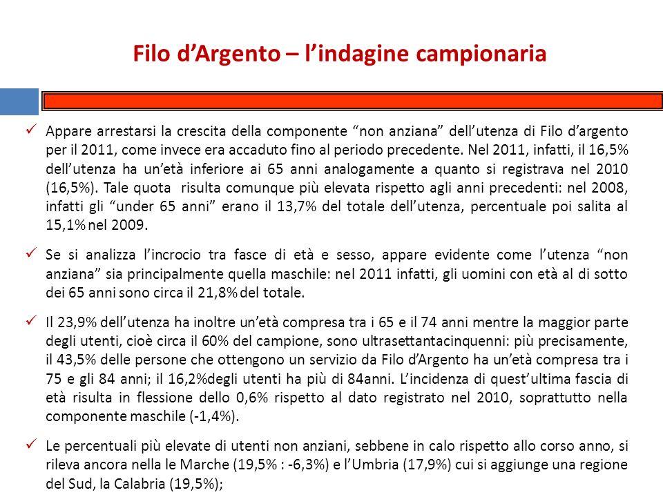 Filo dArgento – lindagine campionaria Appare arrestarsi la crescita della componente non anziana dellutenza di Filo dargento per il 2011, come invece era accaduto fino al periodo precedente.