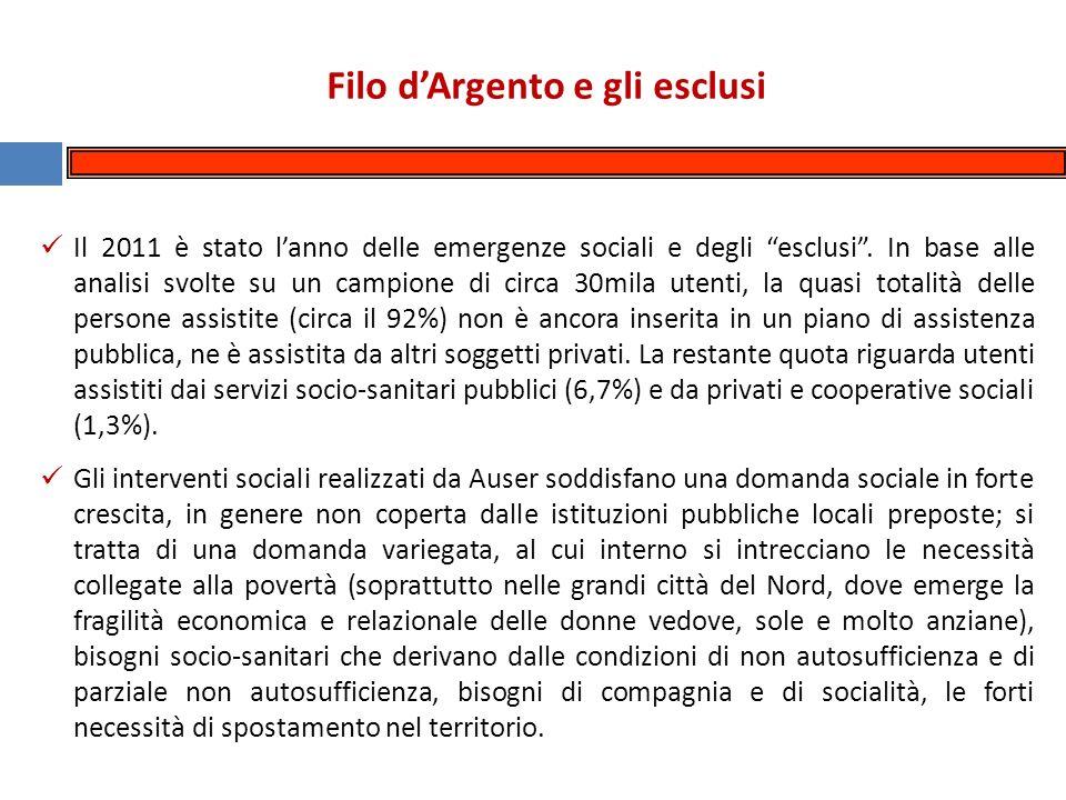 Filo dArgento e gli esclusi Il 2011 è stato lanno delle emergenze sociali e degli esclusi.