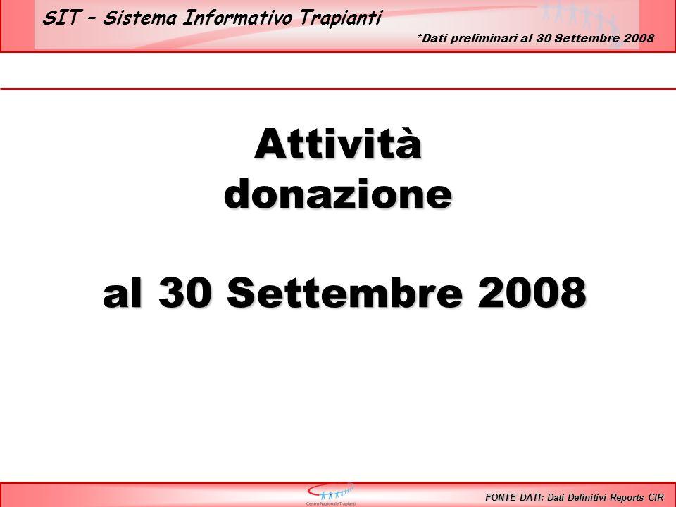 SIT – Sistema Informativo Trapianti Attivitàdonazione al 30 Settembre 2008 al 30 Settembre 2008 FONTE DATI: Dati Definitivi Reports CIR *Dati preliminari al 30 Settembre 2008