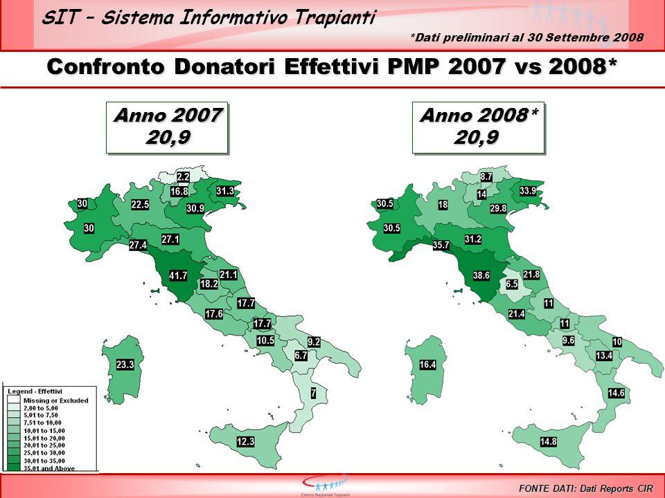 SIT – Sistema Informativo Trapianti Confronto Donatori Effettivi PMP 2007 vs 2008* FONTE DATI: Dati Reports CIR Anno 2007 20,9 20,9 Anno 2008* 20,9 20,9 *Dati preliminari al 30 Settembre 2008