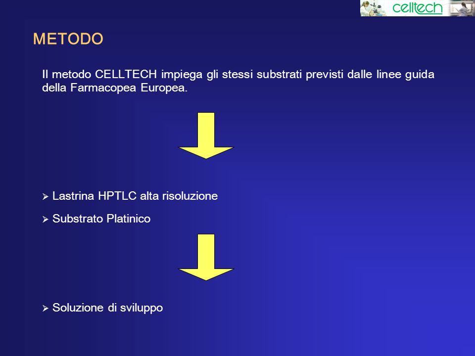 METODO Il metodo CELLTECH impiega gli stessi substrati previsti dalle linee guida della Farmacopea Europea. Lastrina HPTLC alta risoluzione Substrato