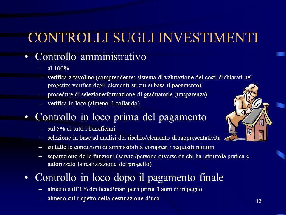 12 CONTROLLI IN LOCO II Tutti gli obblighi e impegni del beneficiario Tutti gli impegni devono essere verificabili I controlli per telerilevamento dev