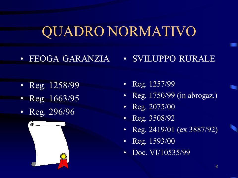 8 QUADRO NORMATIVO FEOGA GARANZIA Reg.1258/99 Reg.