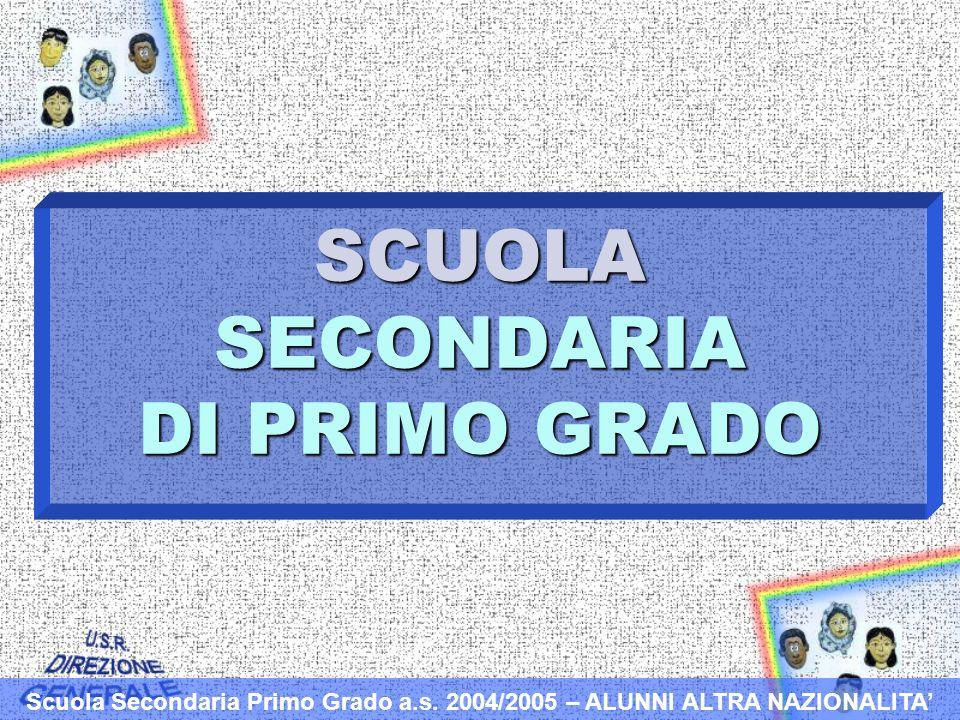 SCUOLA SECONDARIA DI PRIMO GRADO Scuola Secondaria Primo Grado a.s.