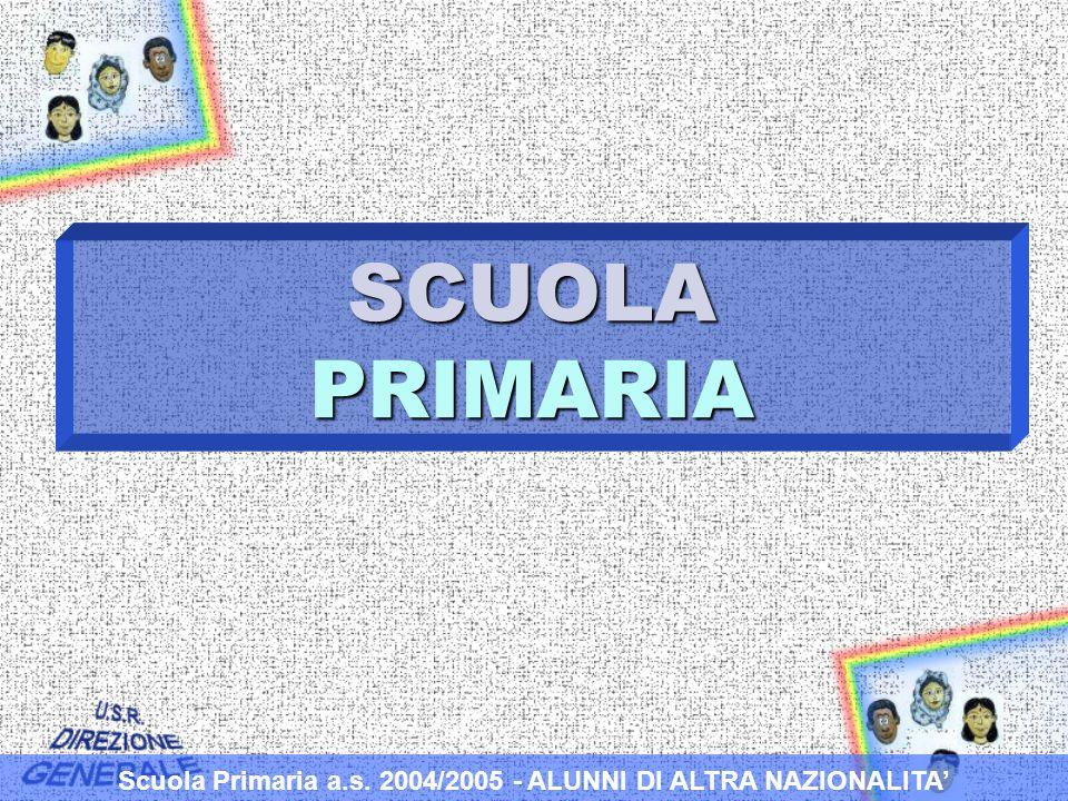 SCUOLA PRIMARIA Scuola Primaria a.s. 2004/2005 - ALUNNI DI ALTRA NAZIONALITA