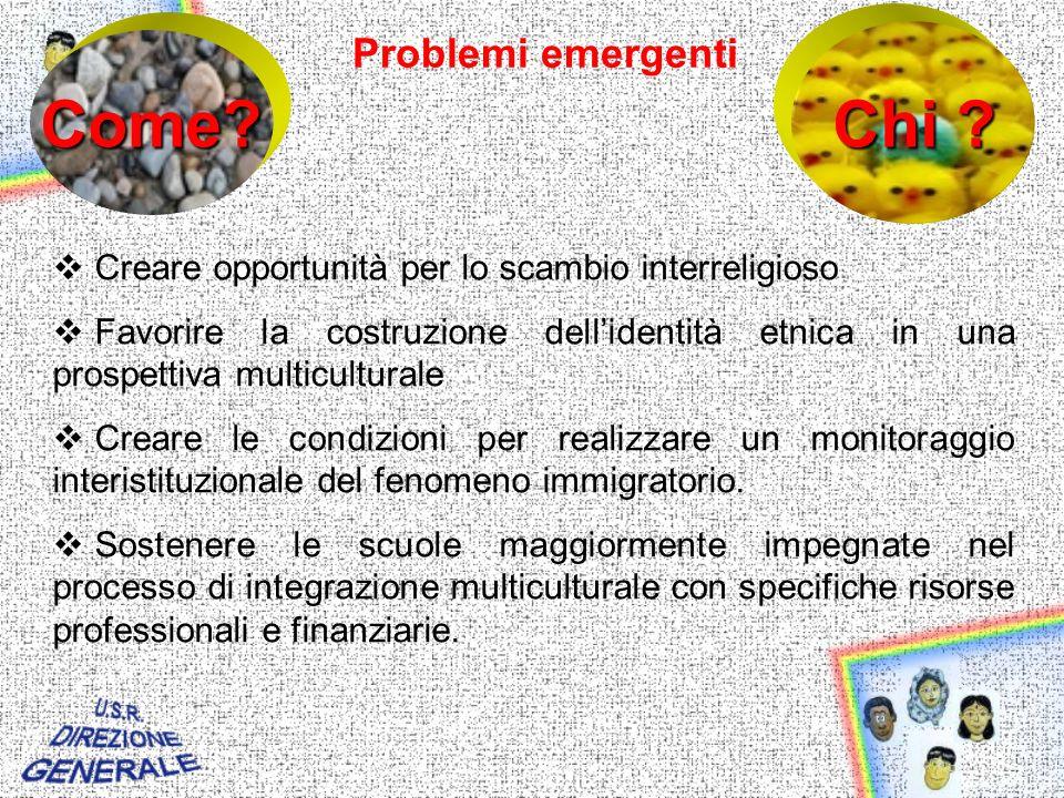 Creare opportunità per lo scambio interreligioso Favorire la costruzione dellidentità etnica in una prospettiva multiculturale Creare le condizioni per realizzare un monitoraggio interistituzionale del fenomeno immigratorio.