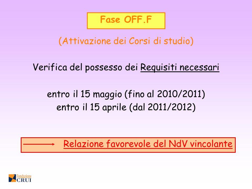 Fase OFF.F (Attivazione dei Corsi di studio) Verifica del possesso dei Requisiti necessari entro il 15 maggio (fino al 2010/2011) entro il 15 aprile (