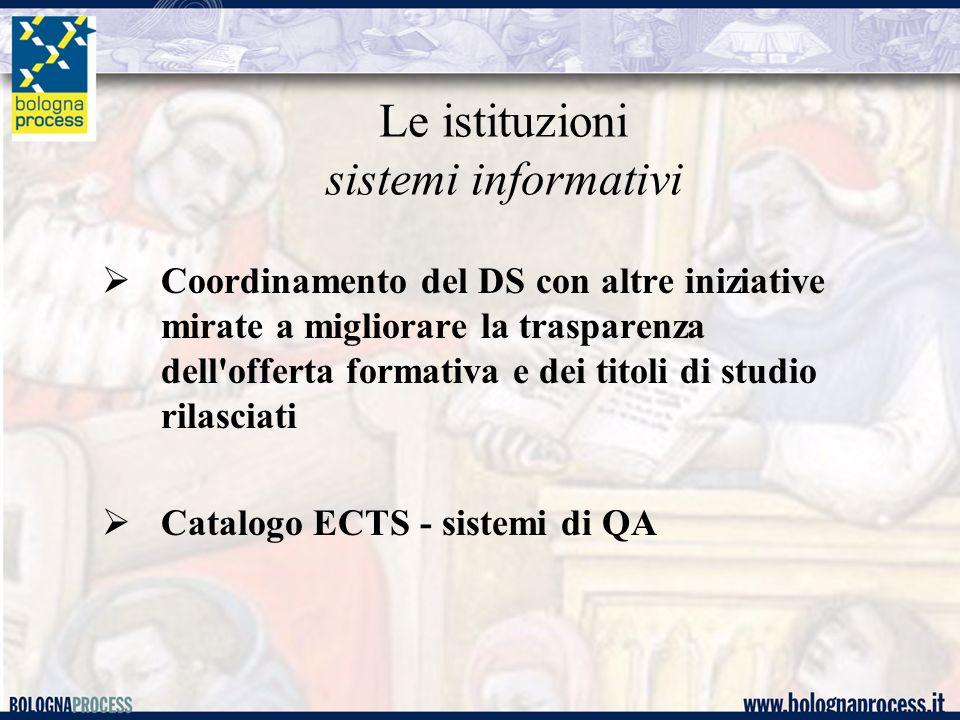 Le istituzioni sistemi informativi Coordinamento del DS con altre iniziative mirate a migliorare la trasparenza dell offerta formativa e dei titoli di studio rilasciati Catalogo ECTS - sistemi di QA