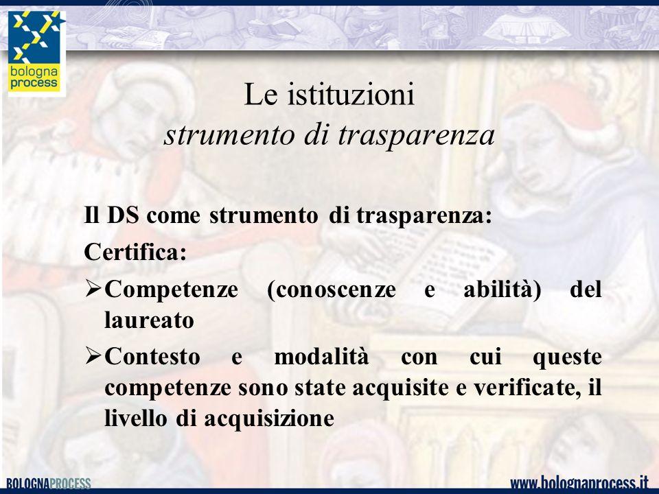Le istituzioni strumento di trasparenza Il DS come strumento di trasparenza: Certifica: Competenze (conoscenze e abilità) del laureato Contesto e modalità con cui queste competenze sono state acquisite e verificate, il livello di acquisizione
