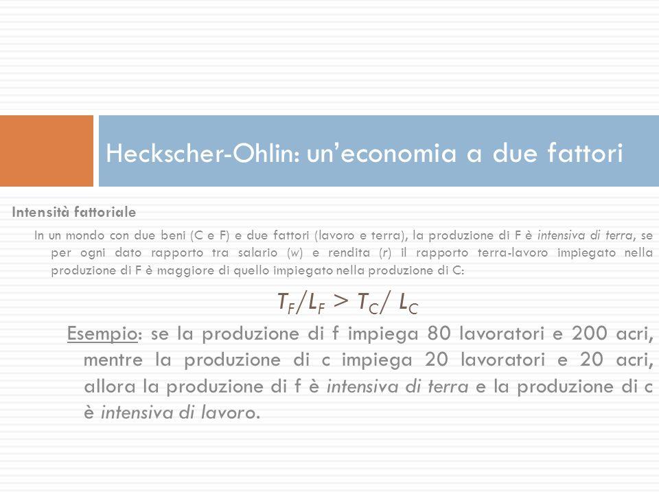 Intensità fattoriale In un mondo con due beni (C e F) e due fattori (lavoro e terra), la produzione di F è intensiva di terra, se per ogni dato rappor