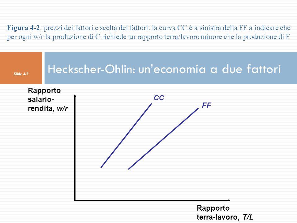 Slide 4-18 Le differenze nelle dotazioni fattoriali tra A e B fanno sì che A abbia la frontiera delle possibilità produttive più spostata verso lesterno in direzione di C; per questo motivo A tenderà a produrre un rapporto C/F più alto che B e il prezzo relativo di C in termini di F sarà, prima dellapertura, in A più basso che in B Quando A e B commerciano tra loro, i loro prezzi relativi convergono su un unico valore che si trova in mezzo ai prezzi nazionali prima dellapertura.