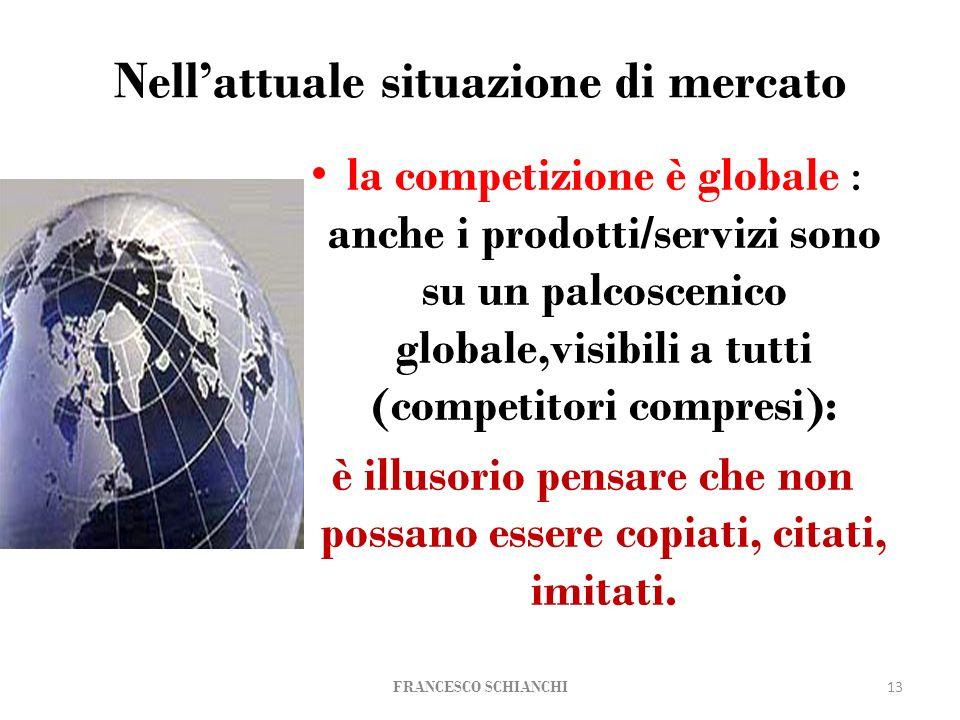 Nellattuale situazione di mercato la competizione è globale : anche i prodotti/servizi sono su un palcoscenico globale,visibili a tutti (competitori c