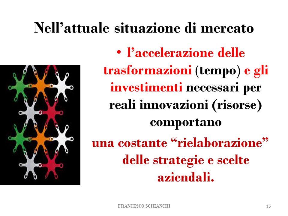 Nellattuale situazione di mercato laccelerazione delle trasformazioni (tempo) e gli investimenti necessari per reali innovazioni (risorse) comportano