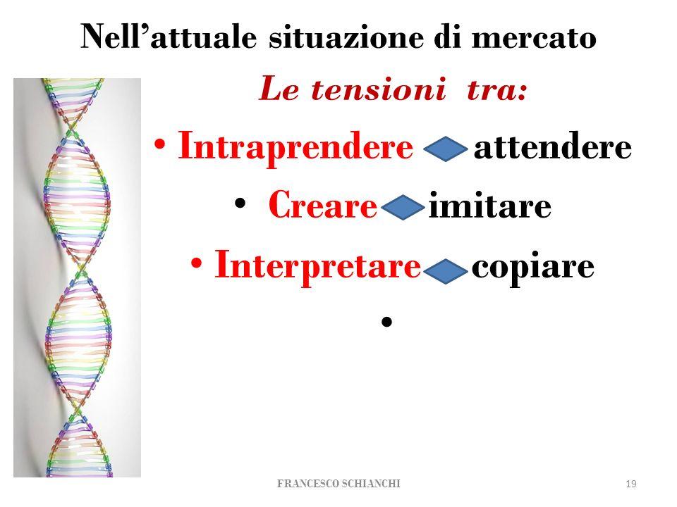 Nellattuale situazione di mercato Le tensioni tra: Intraprendere attendere Creare imitare Interpretare copiare 19 FRANCESCO SCHIANCHI