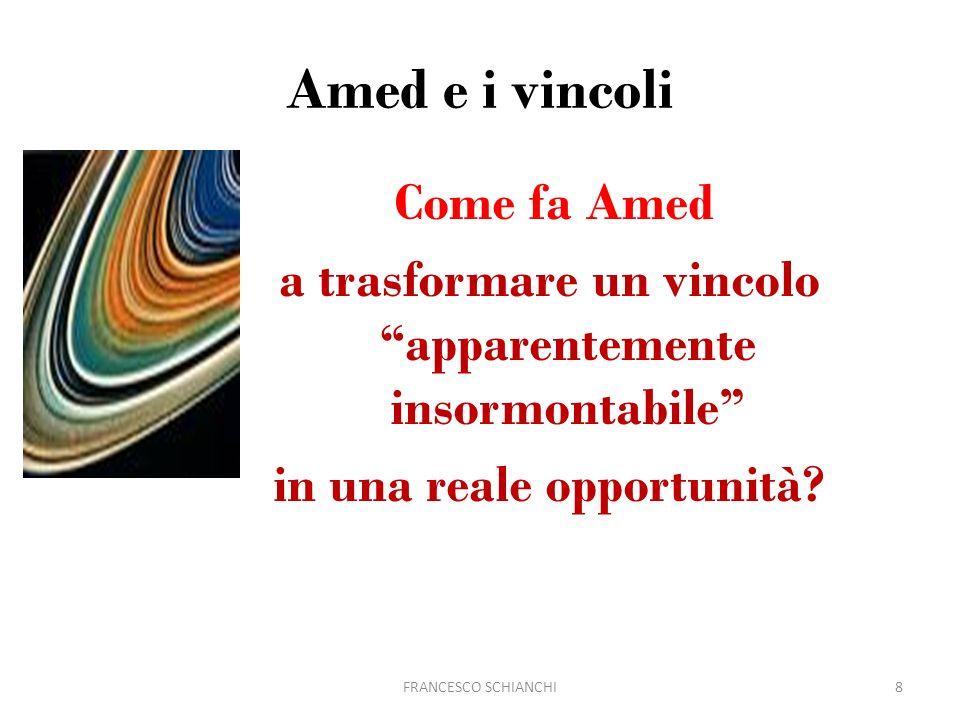 Amed e i vincoli Come fa Amed a trasformare un vincolo apparentemente insormontabile in una reale opportunità? 8FRANCESCO SCHIANCHI