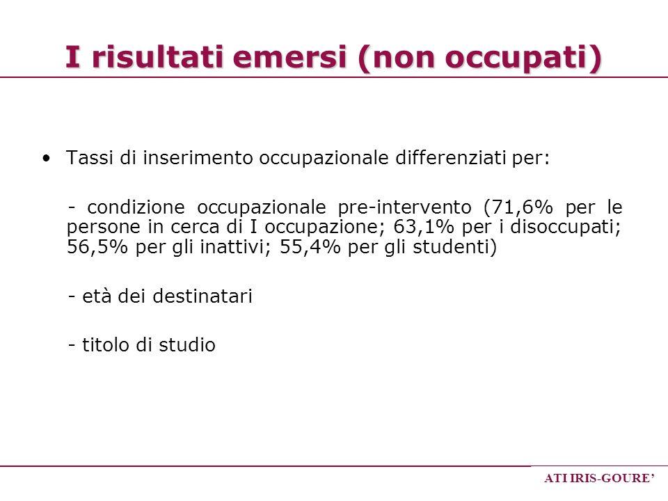 ATI IRIS-GOURE I risultati emersi (non occupati) Tassi di inserimento occupazionale differenziati per: - condizione occupazionale pre-intervento (71,6