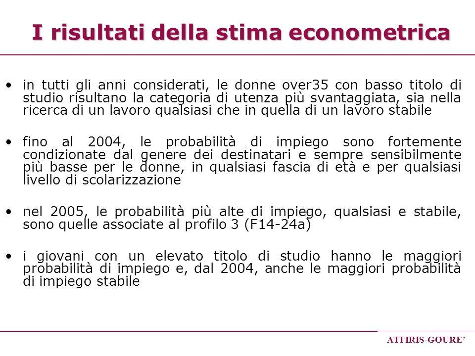 ATI IRIS-GOURE I risultati della stima econometrica in tutti gli anni considerati, le donne over35 con basso titolo di studio risultano la categoria d