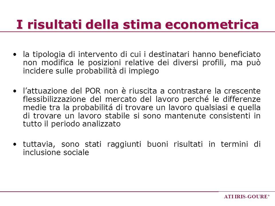 ATI IRIS-GOURE I risultati della stima econometrica la tipologia di intervento di cui i destinatari hanno beneficiato non modifica le posizioni relati