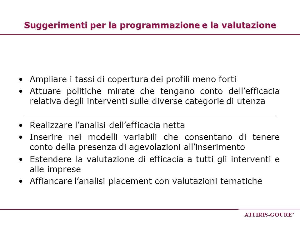 ATI IRIS-GOURE Suggerimenti per la programmazione e la valutazione Ampliare i tassi di copertura dei profili meno forti Attuare politiche mirate che t