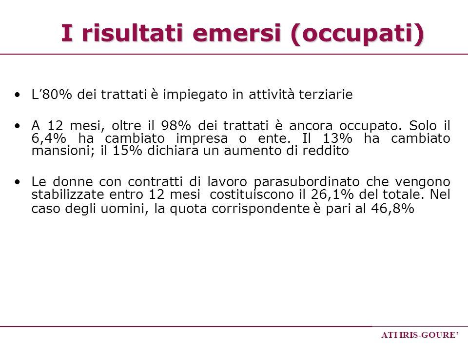 ATI IRIS-GOURE I risultati emersi (occupati) L80% dei trattati è impiegato in attività terziarie A 12 mesi, oltre il 98% dei trattati è ancora occupat