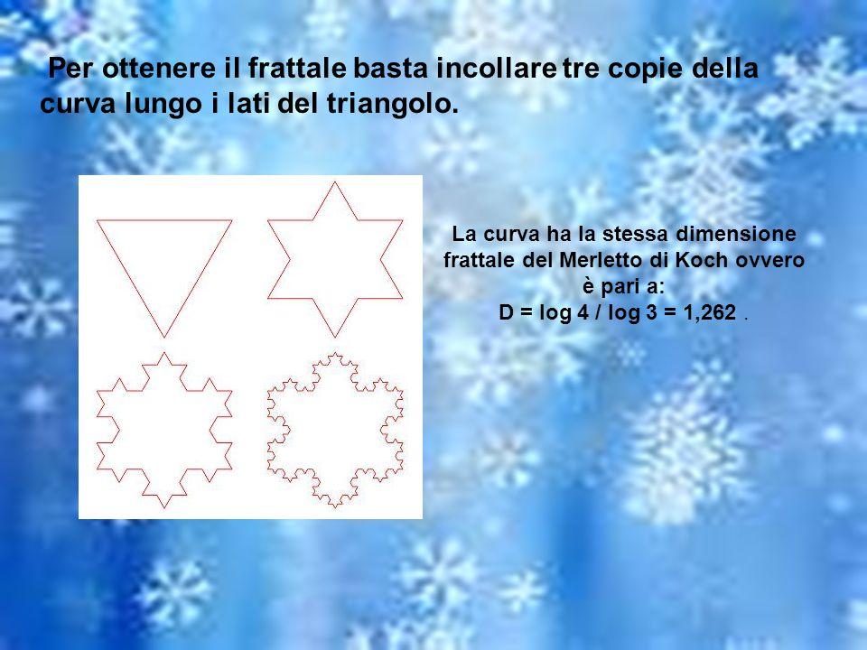 Per ottenere il frattale basta incollare tre copie della curva lungo i lati del triangolo. La curva ha la stessa dimensione frattale del Merletto di K