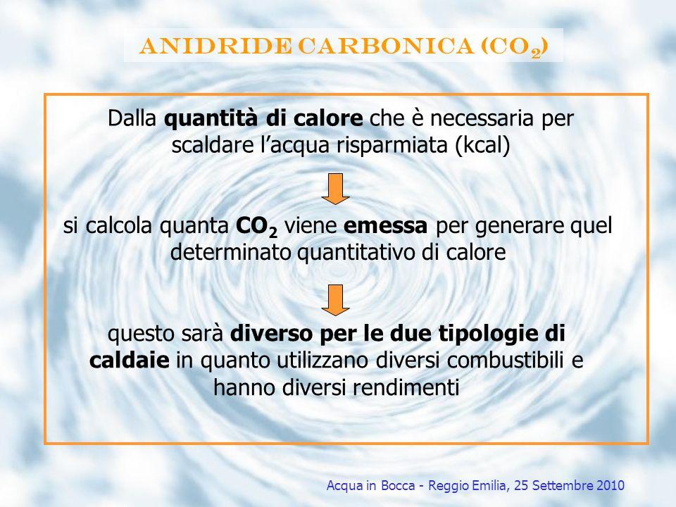 Anidride carbonica (CO 2 ) Dalla quantità di calore che è necessaria per scaldare lacqua risparmiata (kcal) questo sarà diverso per le due tipologie d