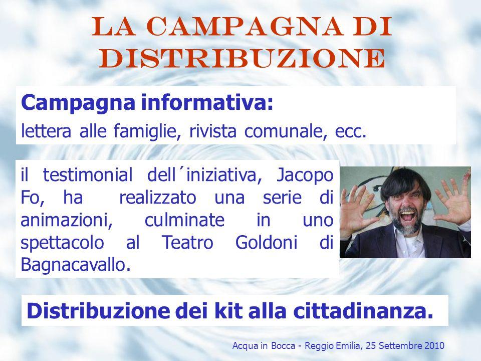La campagna di distribuzione Acqua in Bocca - Reggio Emilia, 25 Settembre 2010 Campagna informativa: lettera alle famiglie, rivista comunale, ecc. Dis