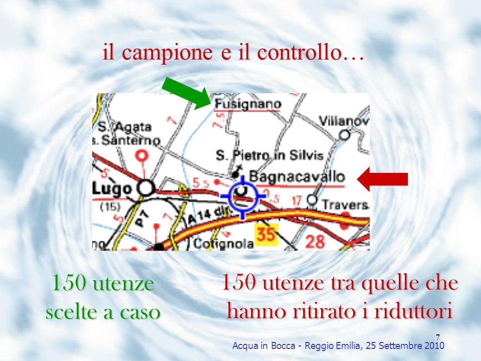7 il campione e il controllo… 150 utenze tra quelle che hanno ritirato i riduttori 150 utenze scelte a caso Acqua in Bocca - Reggio Emilia, 25 Settemb