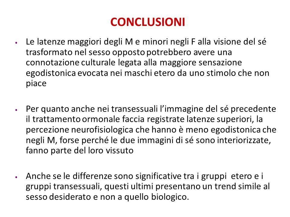 CONCLUSIONI Le latenze maggiori degli M e minori negli F alla visione del sé trasformato nel sesso opposto potrebbero avere una connotazione culturale