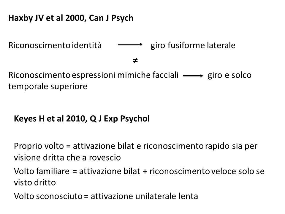 Haxby JV et al 2000, Can J Psych Riconoscimento identitàgiro fusiforme laterale Riconoscimento espressioni mimiche faccialigiro e solco temporale supe