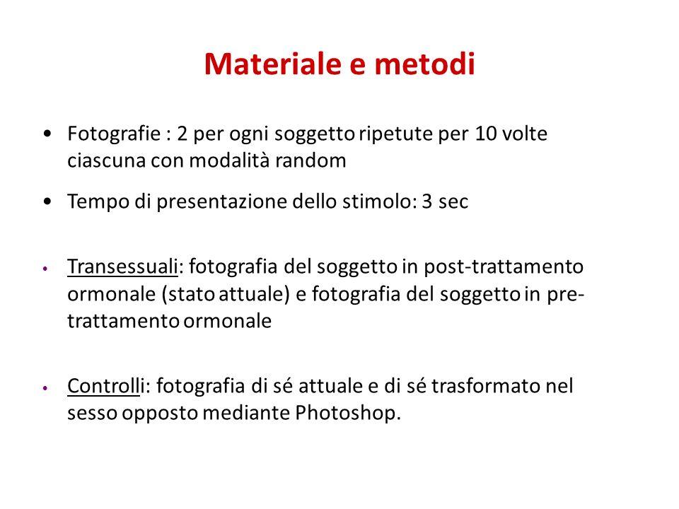 Materiale e metodi Fotografie : 2 per ogni soggetto ripetute per 10 volte ciascuna con modalità random Tempo di presentazione dello stimolo: 3 sec Tra