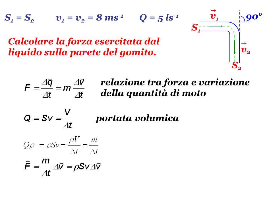 v1v1 v2v2 90° S1S1 S2S2 S 1 = S 2 v 1 = v 2 = 8 ms -1 Q = 5 ls -1 Calcolare la forza esercitata dal liquido sulla parete del gomito. relazione tra for