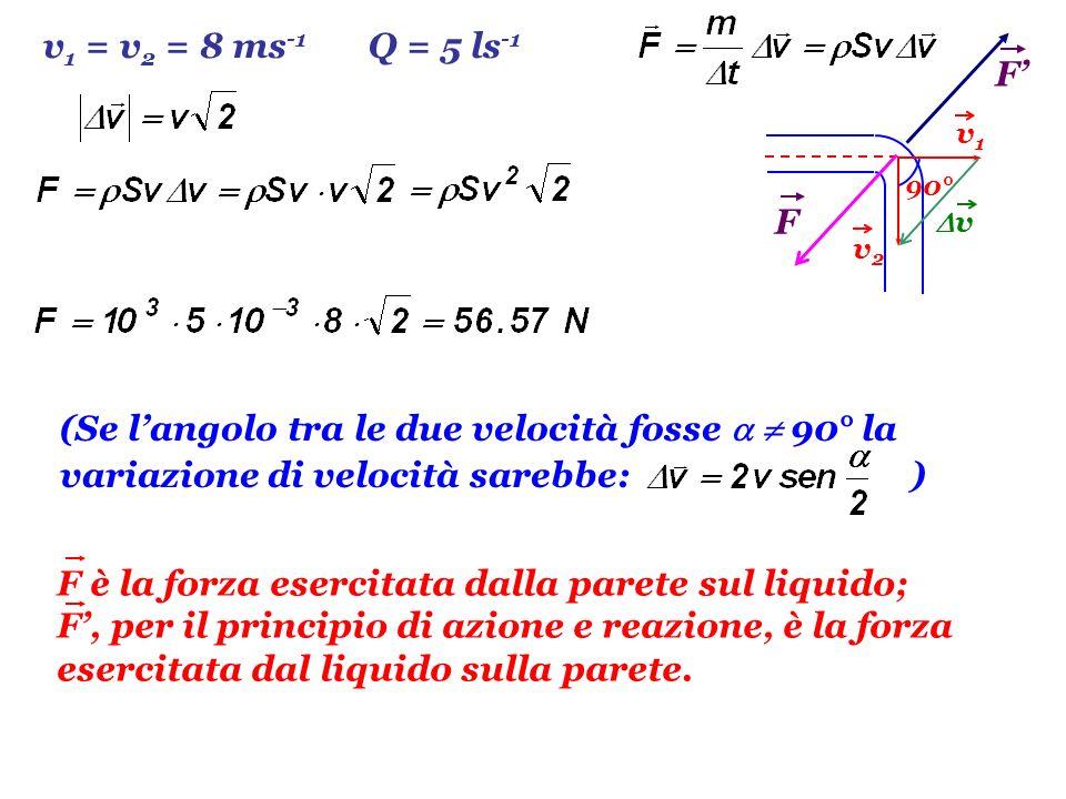 v1v1 v2v2 v 90° F F (Se langolo tra le due velocità fosse 90° la variazione di velocità sarebbe: ) F è la forza esercitata dalla parete sul liquido; F