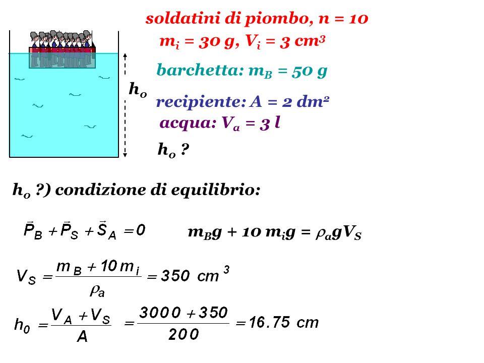 h0h0 soldatini di piombo, n = 10 m i = 30 g, V i = 3 cm 3 barchetta: m B = 50 g recipiente: A = 2 dm 2 acqua: V a = 3 l h 0 ?) condizione di equilibri