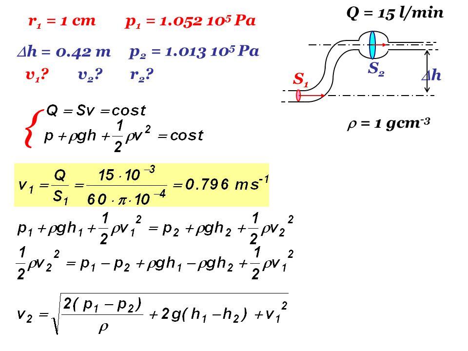 Q = 15 l/min r 1 = 1 cmp 1 = 1.052 10 5 Pa h = 0.42 m p 2 = 1.013 10 5 Pa v1?v1?v2?v2?r2?r2? h S1S1 S2S2 = 1 gcm -3